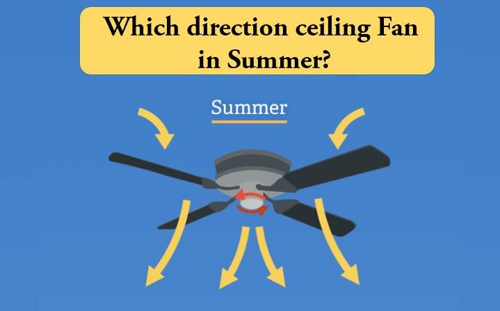 Which direction ceiling fan in summer